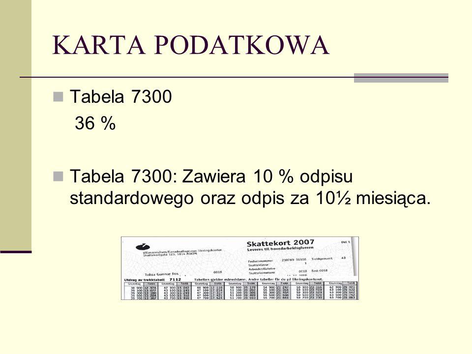 KARTA PODATKOWA Tabela 7300 36 % Tabela 7300: Zawiera 10 % odpisu standardowego oraz odpis za 10½ miesiąca.