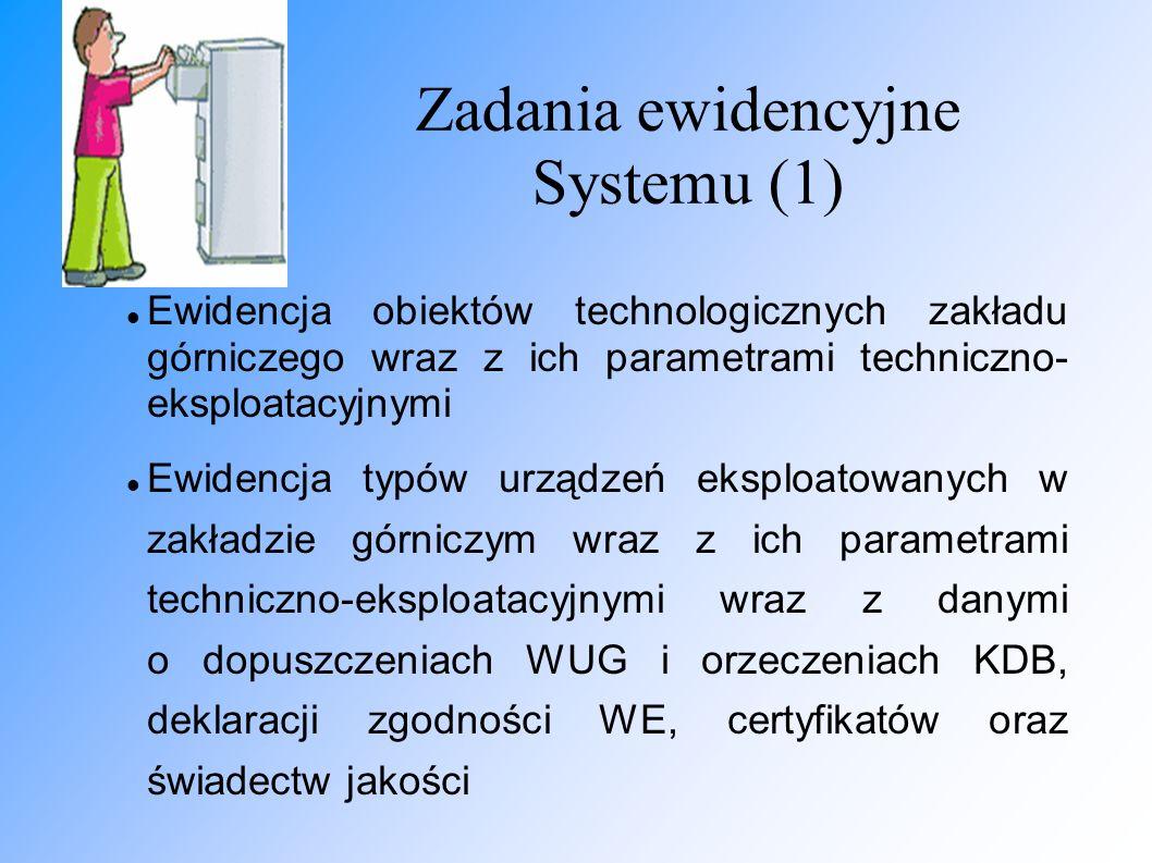 Zadania ewidencyjne Systemu (1) Ewidencja obiektów technologicznych zakładu górniczego wraz z ich parametrami techniczno- eksploatacyjnymi Ewidencja t
