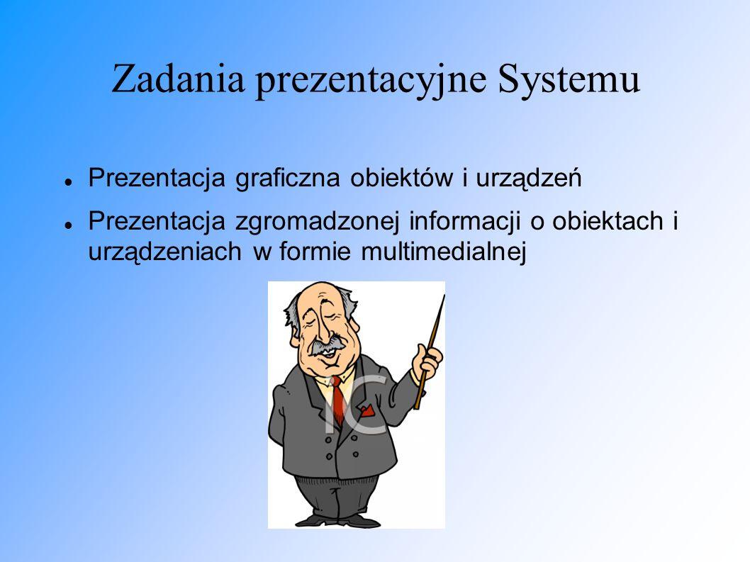 Zadania prezentacyjne Systemu Prezentacja graficzna obiektów i urządzeń Prezentacja zgromadzonej informacji o obiektach i urządzeniach w formie multim