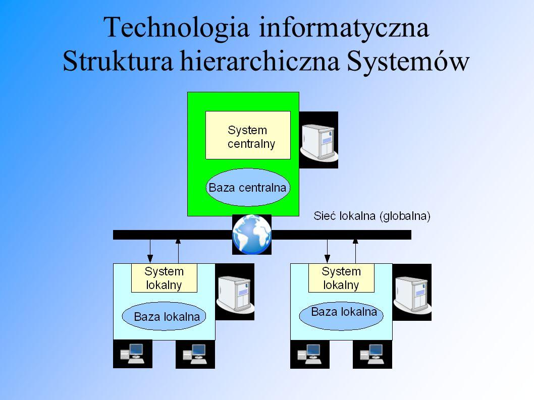 Technologia informatyczna Struktura hierarchiczna Systemów