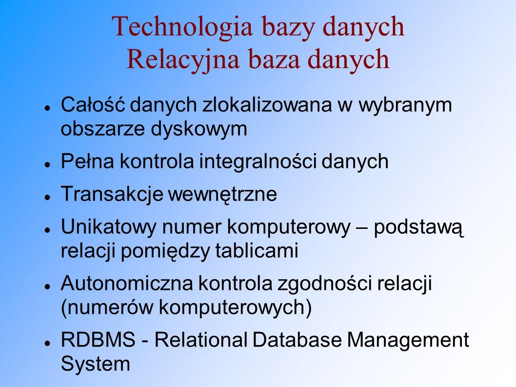 Technologia bazy danych Relacyjna baza danych Całość danych zlokalizowana w wybranym obszarze dyskowym Pełna kontrola integralności danych Transakcje