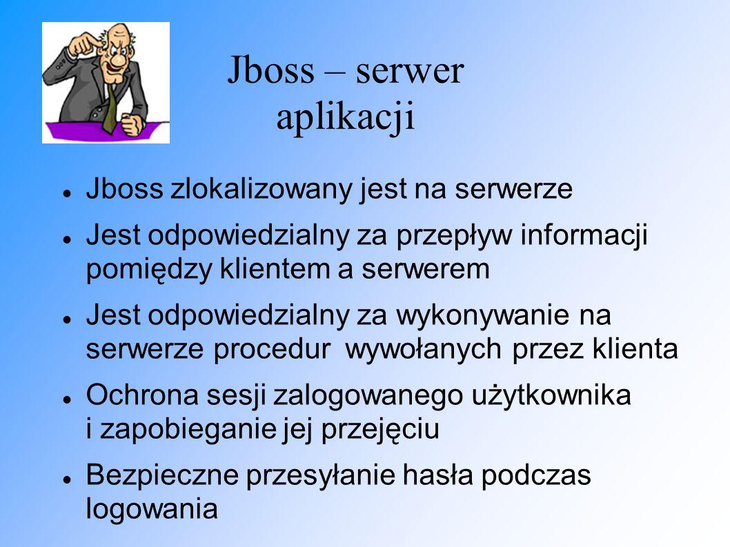 Jboss – serwer aplikacji Jboss zlokalizowany jest na serwerze Jest odpowiedzialny za przepływ informacji pomiędzy klientem a serwerem Jest odpowiedzia