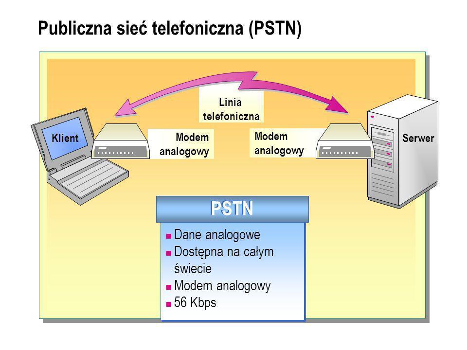Publiczna sieć telefoniczna (PSTN) Modem analogowy Dane analogowe Dostępna na całym świecie Modem analogowy 56 Kbps Dane analogowe Dostępna na całym świecie Modem analogowy 56 Kbps PSTN Linia telefoniczna KlientSerwer