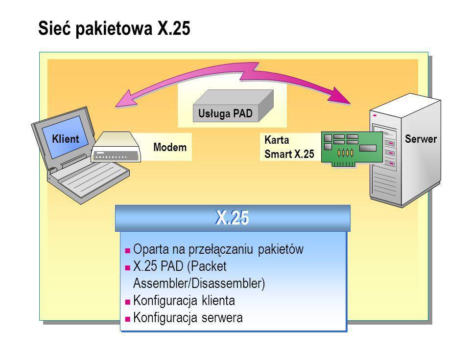 Sieć pakietowa X.25 Modem Oparta na przełączaniu pakietów X.25 PAD (Packet Assembler/Disassembler) Konfiguracja klienta Konfiguracja serwera Oparta na przełączaniu pakietów X.25 PAD (Packet Assembler/Disassembler) Konfiguracja klienta Konfiguracja serwera X.25 Karta Smart X.25 KlientSerwer Usługa PAD