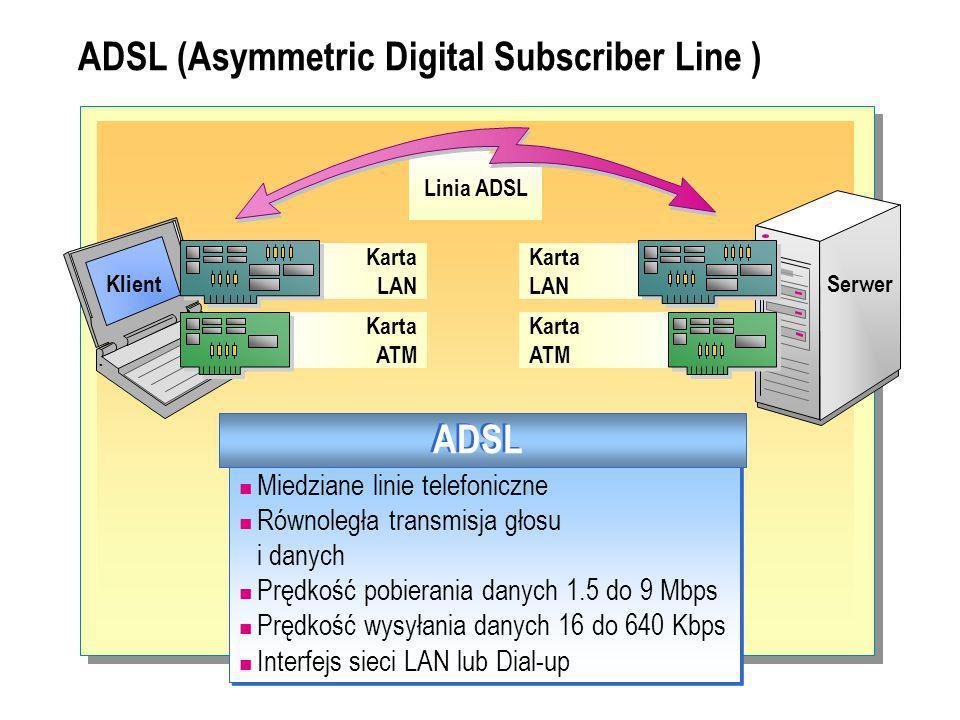 ADSL (Asymmetric Digital Subscriber Line ) Karta LAN Miedziane linie telefoniczne Równoległa transmisja głosu i danych Prędkość pobierania danych 1.5 do 9 Mbps Prędkość wysyłania danych 16 do 640 Kbps Interfejs sieci LAN lub Dial-up Miedziane linie telefoniczne Równoległa transmisja głosu i danych Prędkość pobierania danych 1.5 do 9 Mbps Prędkość wysyłania danych 16 do 640 Kbps Interfejs sieci LAN lub Dial-up ADSL Karta LAN Karta ATM Karta ATM KlientSerwer Linia ADSL