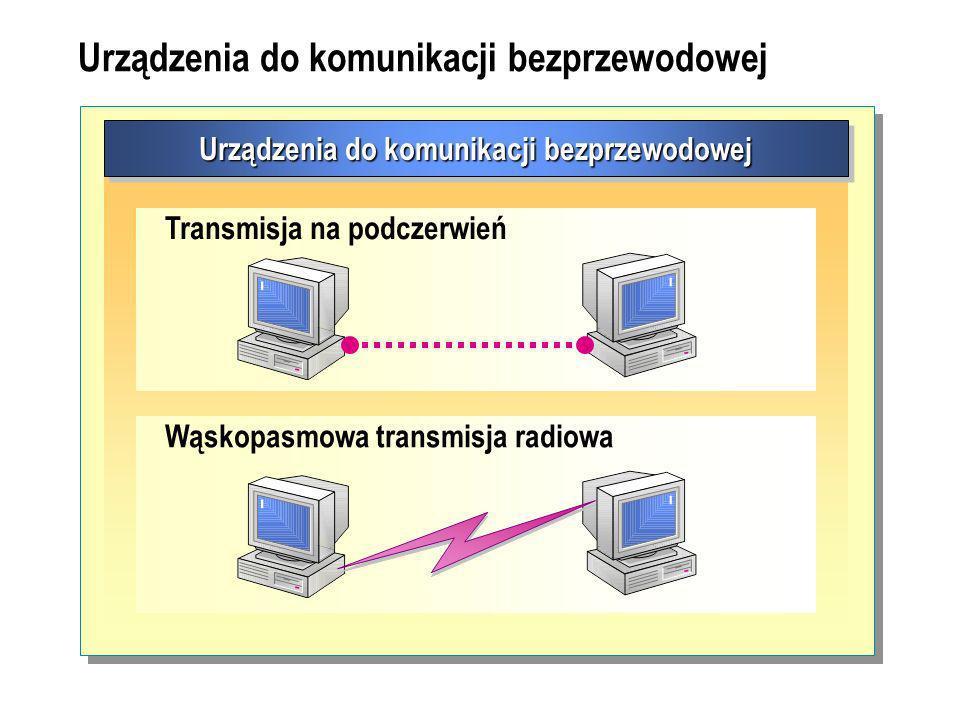 Urządzenia do komunikacji bezprzewodowej Wąskopasmowa transmisja radiowa Transmisja na podczerwień