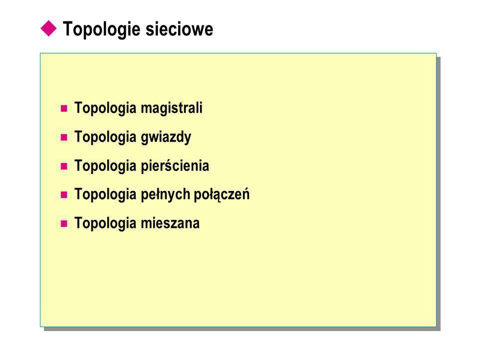 Topologie sieciowe Topologia magistrali Topologia gwiazdy Topologia pierścienia Topologia pełnych połączeń Topologia mieszana
