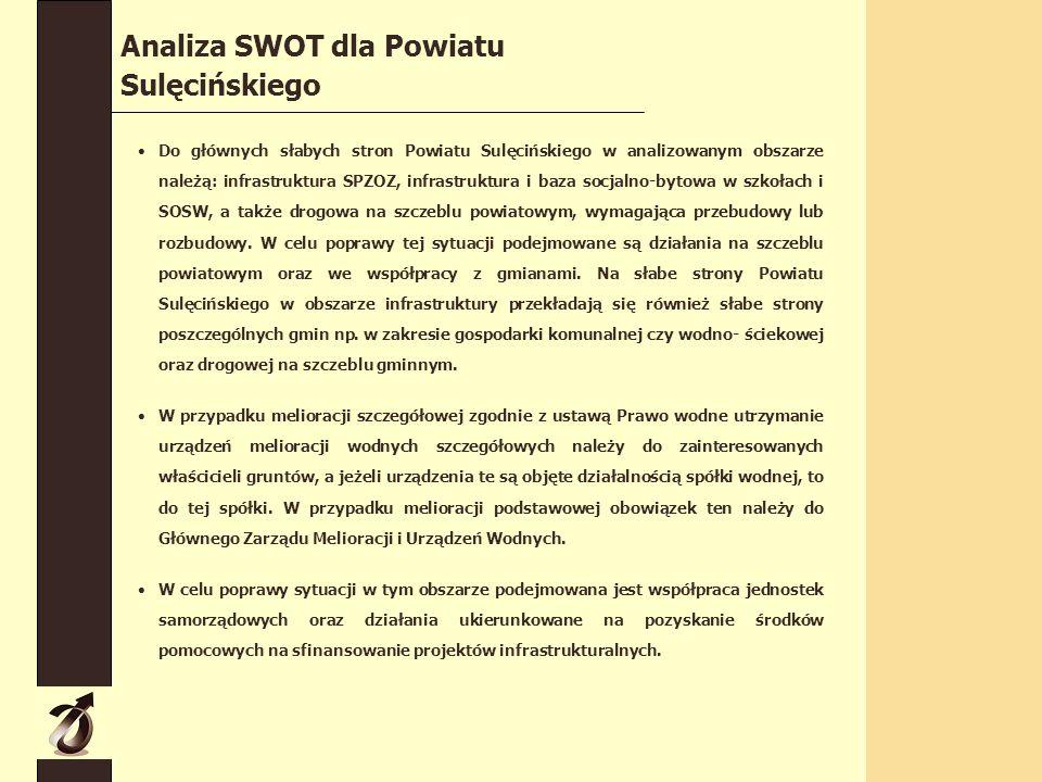 Analiza SWOT dla Powiatu Sulęcińskiego Do głównych słabych stron Powiatu Sulęcińskiego w analizowanym obszarze należą: infrastruktura SPZOZ, infrastruktura i baza socjalno-bytowa w szkołach i SOSW, a także drogowa na szczeblu powiatowym, wymagająca przebudowy lub rozbudowy.