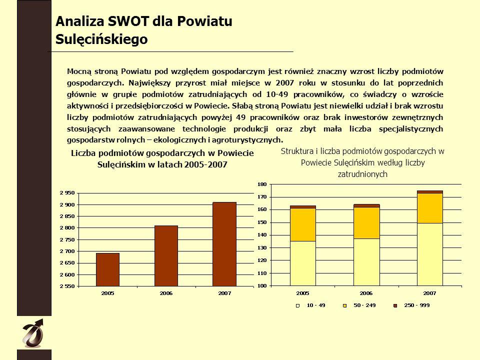 Analiza SWOT dla Powiatu Sulęcińskiego Struktura i liczba podmiotów gospodarczych w Powiecie Sulęcińskim według liczby zatrudnionych Mocną stroną Powiatu pod względem gospodarczym jest również znaczny wzrost liczby podmiotów gospodarczych.