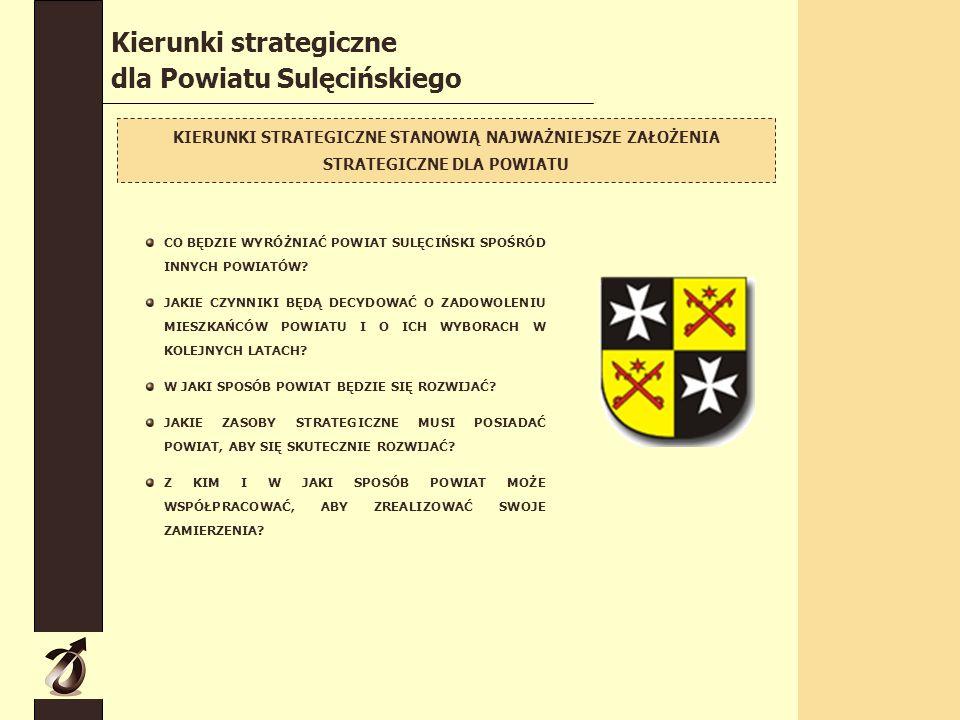 Kierunki strategiczne dla Powiatu Sulęcińskiego KIERUNKI STRATEGICZNE STANOWIĄ NAJWAŻNIEJSZE ZAŁOŻENIA STRATEGICZNE DLA POWIATU CO BĘDZIE WYRÓŻNIAĆ POWIAT SULĘCIŃSKI SPOŚRÓD INNYCH POWIATÓW.