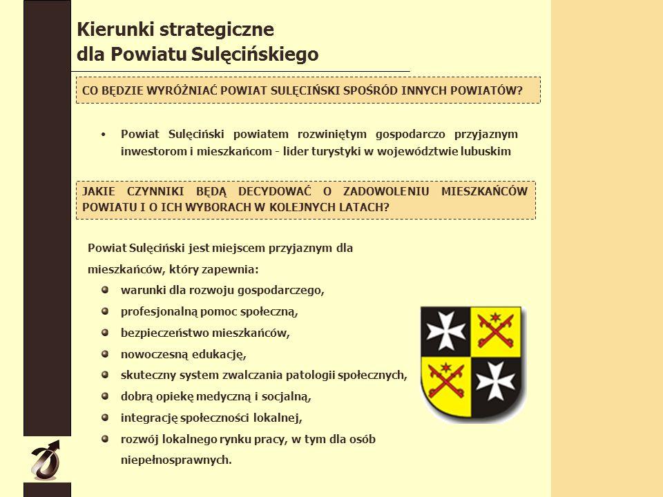Kierunki strategiczne dla Powiatu Sulęcińskiego CO BĘDZIE WYRÓŻNIAĆ POWIAT SULĘCIŃSKI SPOŚRÓD INNYCH POWIATÓW.
