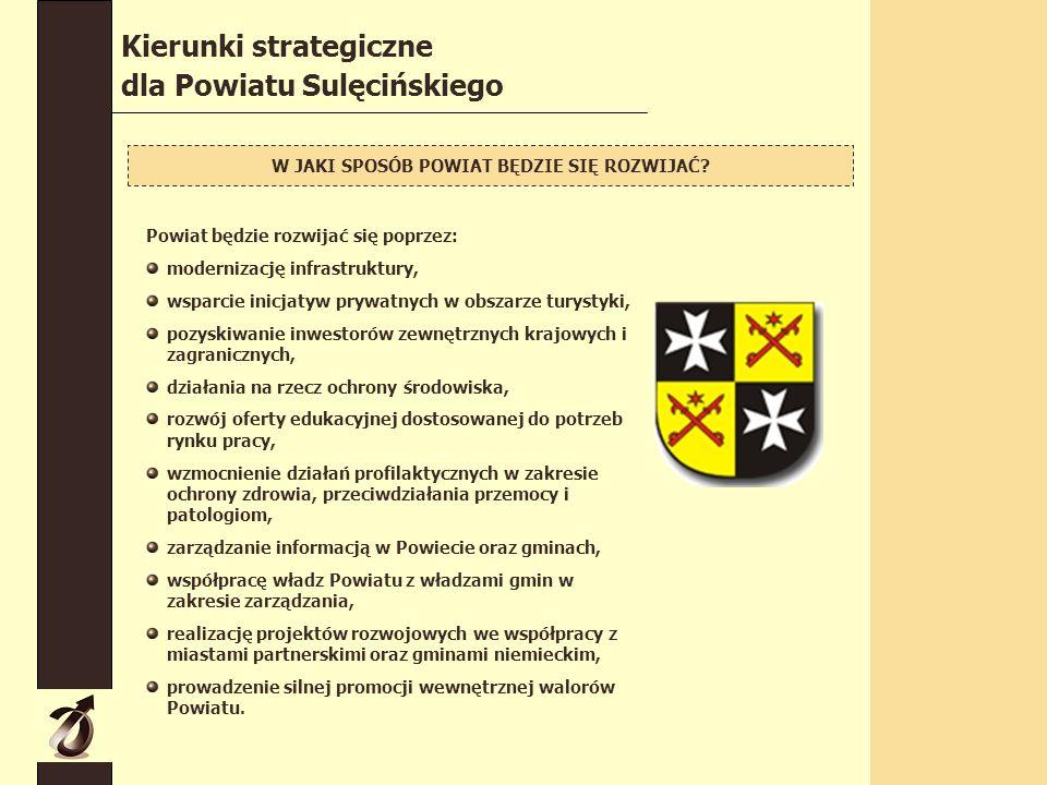 Kierunki strategiczne dla Powiatu Sulęcińskiego W JAKI SPOSÓB POWIAT BĘDZIE SIĘ ROZWIJAĆ.