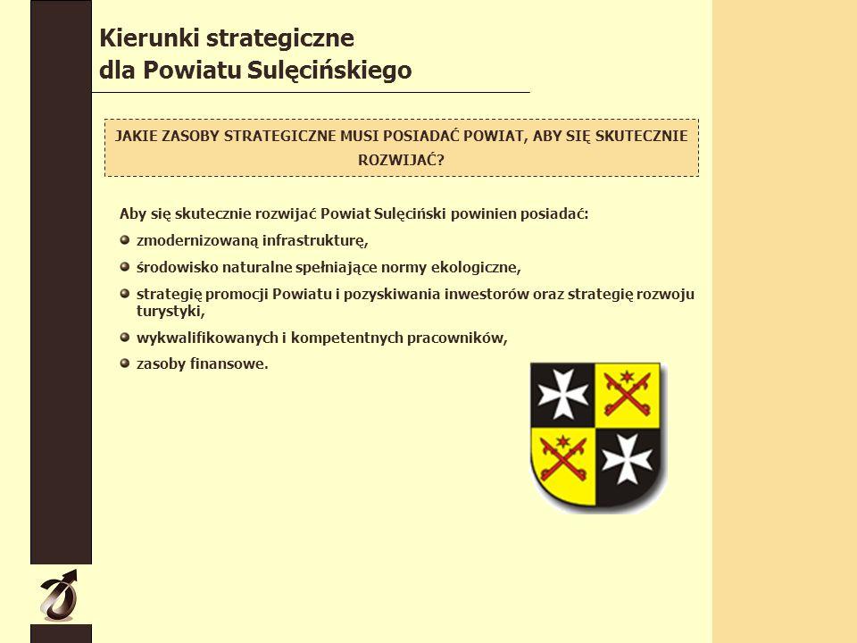 Kierunki strategiczne dla Powiatu Sulęcińskiego JAKIE ZASOBY STRATEGICZNE MUSI POSIADAĆ POWIAT, ABY SIĘ SKUTECZNIE ROZWIJAĆ.