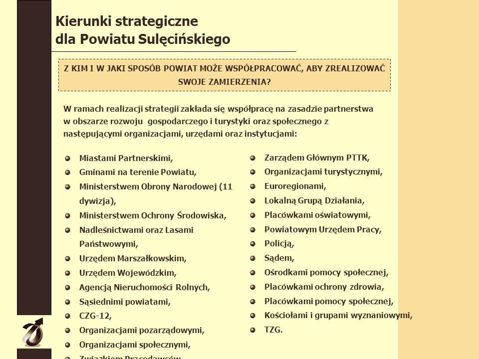 Kierunki strategiczne dla Powiatu Sulęcińskiego Z KIM I W JAKI SPOSÓB POWIAT MOŻE WSPÓŁPRACOWAĆ, ABY ZREALIZOWAĆ SWOJE ZAMIERZENIA.