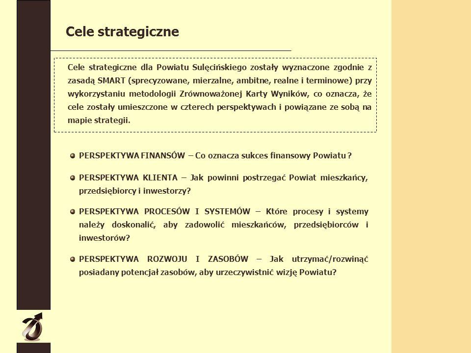 Cele strategiczne Cele strategiczne dla Powiatu Sulęcińskiego zostały wyznaczone zgodnie z zasadą SMART (sprecyzowane, mierzalne, ambitne, realne i terminowe) przy wykorzystaniu metodologii Zrównoważonej Karty Wyników, co oznacza, że cele zostały umieszczone w czterech perspektywach i powiązane ze sobą na mapie strategii.
