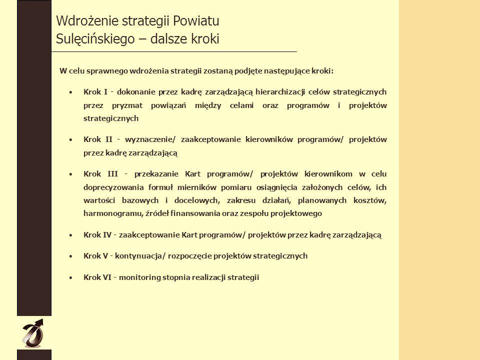 Wdrożenie strategii Powiatu Sulęcińskiego – dalsze kroki W celu sprawnego wdrożenia strategii zostaną podjęte następujące kroki: Krok I - dokonanie przez kadrę zarządzającą hierarchizacji celów strategicznych przez pryzmat powiązań między celami oraz programów i projektów strategicznych Krok II - wyznaczenie/ zaakceptowanie kierowników programów/ projektów przez kadrę zarządzającą Krok III - przekazanie Kart programów/ projektów kierownikom w celu doprecyzowania formuł mierników pomiaru osiągnięcia założonych celów, ich wartości bazowych i docelowych, zakresu działań, planowanych kosztów, harmonogramu, źródeł finansowania oraz zespołu projektowego Krok IV - zaakceptowanie Kart programów/ projektów przez kadrę zarządzającą Krok V - kontynuacja/ rozpoczęcie projektów strategicznych Krok VI - monitoring stopnia realizacji strategii