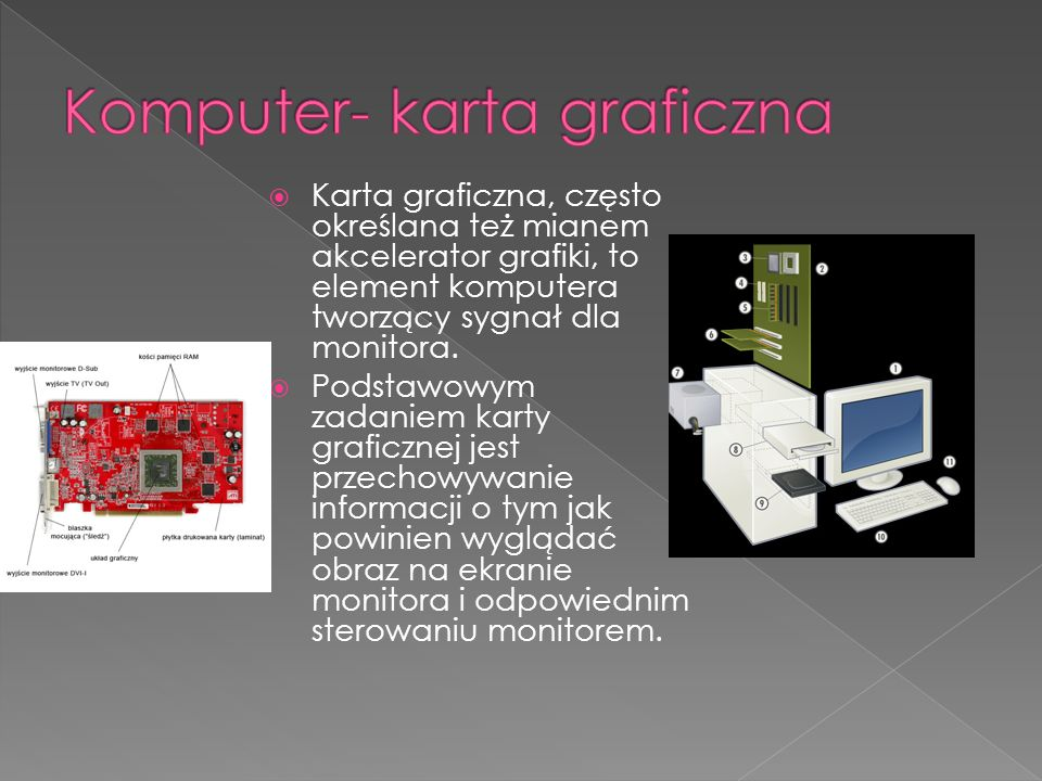 Karta graficzna, często określana też mianem akcelerator grafiki, to element komputera tworzący sygnał dla monitora. Podstawowym zadaniem karty grafic