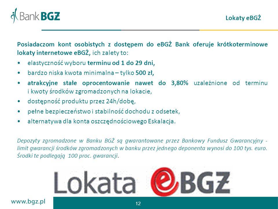 12 Lokaty eBGŻ Posiadaczom kont osobistych z dostępem do eBGŻ Bank oferuje krótkoterminowe lokaty internetowe eBGŻ, ich zalety to: elastyczność wyboru