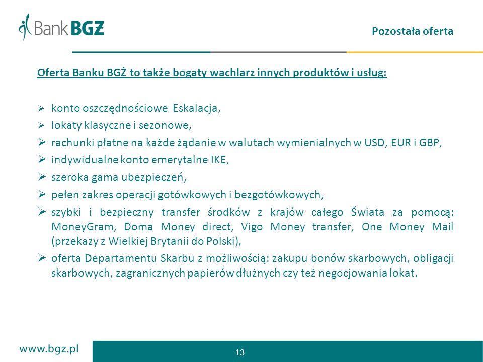 13 Pozostała oferta Oferta Banku BGŻ to także bogaty wachlarz innych produktów i usług: konto oszczędnościowe Eskalacja, lokaty klasyczne i sezonowe,