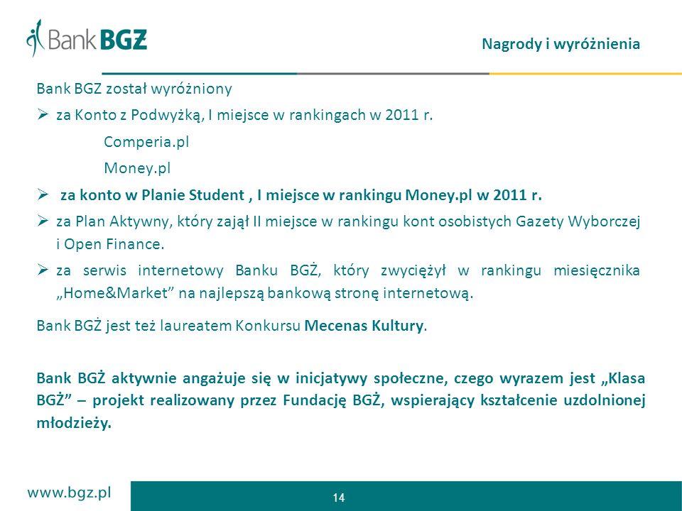 14 Nagrody i wyróżnienia Bank BGZ został wyróżniony za Konto z Podwyżką, I miejsce w rankingach w 2011 r. Comperia.pl Money.pl za konto w Planie Stude