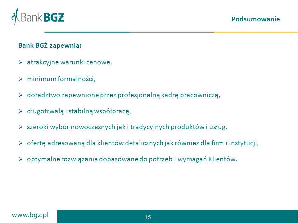 15 Podsumowanie Bank BGŻ zapewnia: atrakcyjne warunki cenowe, minimum formalności, doradztwo zapewnione przez profesjonalną kadrę pracowniczą, długotr