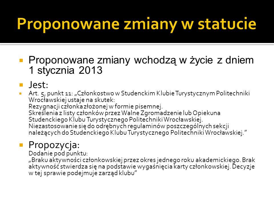 Proponowane zmiany wchodzą w życie z dniem 1 stycznia 2013 Jest: Art. 5, punkt 11: Członkostwo w Studenckim Klubie Turystycznym Politechniki Wrocławsk