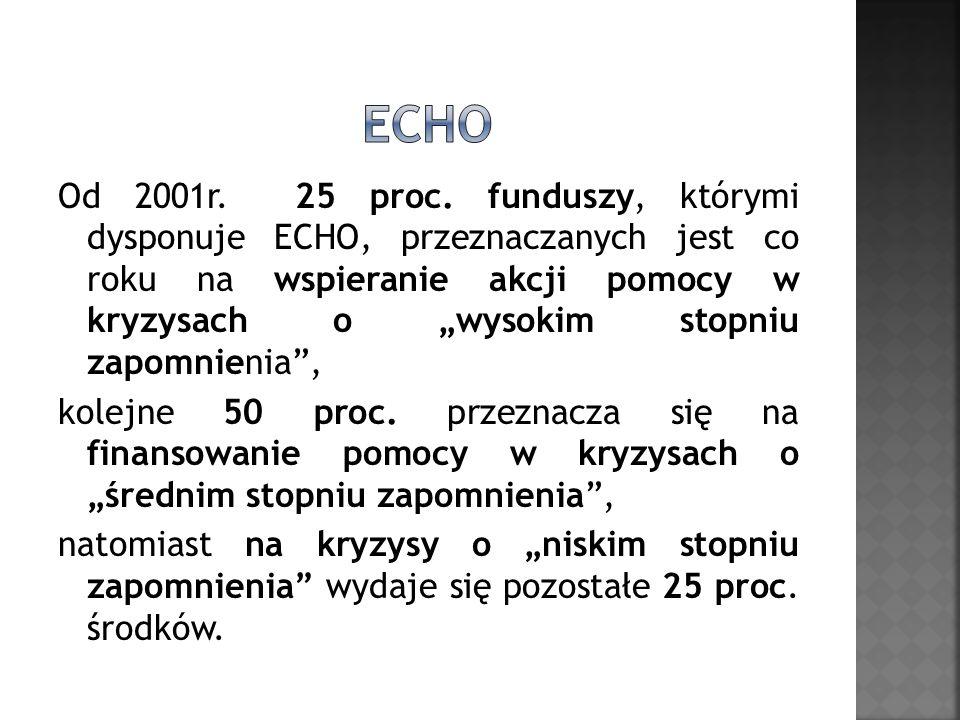 Od 2001r. 25 proc. funduszy, którymi dysponuje ECHO, przeznaczanych jest co roku na wspieranie akcji pomocy w kryzysach o wysokim stopniu zapomnienia,
