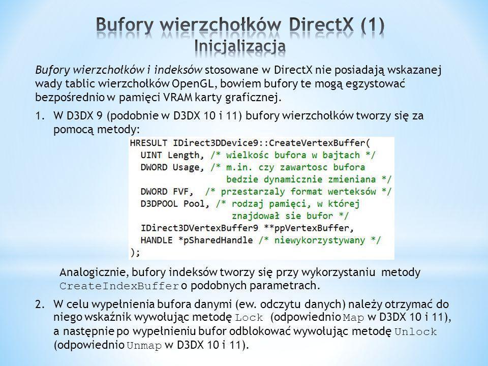 Bufory wierzchołków i indeksów stosowane w DirectX nie posiadają wskazanej wady tablic wierzchołków OpenGL, bowiem bufory te mogą egzystować bezpośrednio w pamięci VRAM karty graficznej.