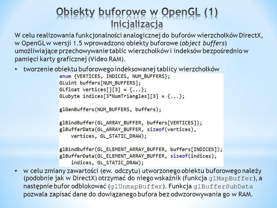 W celu realizowania funkcjonalności analogicznej do buforów wierzchołków DirectX, w OpenGL w wersji 1.5 wprowadzono obiekty buforowe (object buffers) umożliwiające przechowywanie tablic wierzchołków i indeksów bezpośrednio w pamięci karty graficznej (Video RAM).