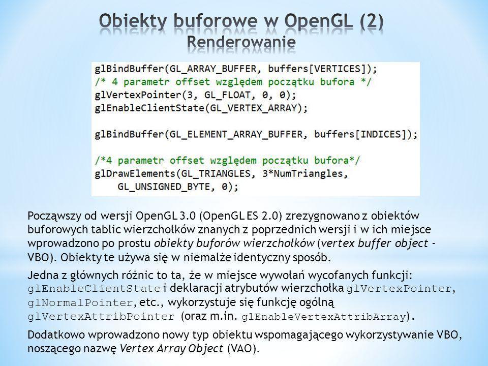 Począwszy od wersji OpenGL 3.0 (OpenGL ES 2.0) zrezygnowano z obiektów buforowych tablic wierzchołków znanych z poprzednich wersji i w ich miejsce wprowadzono po prostu obiekty buforów wierzchołków (vertex buffer object - VBO).