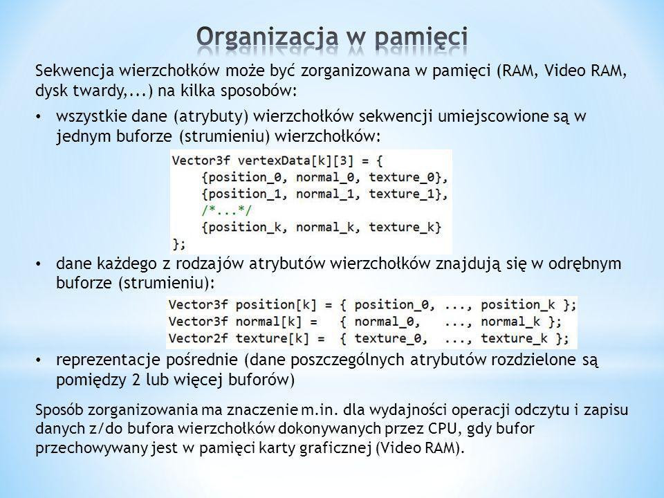 Sekwencja wierzchołków może być zorganizowana w pamięci (RAM, Video RAM, dysk twardy,...) na kilka sposobów: wszystkie dane (atrybuty) wierzchołków sekwencji umiejscowione są w jednym buforze (strumieniu) wierzchołków: dane każdego z rodzajów atrybutów wierzchołków znajdują się w odrębnym buforze (strumieniu): reprezentacje pośrednie (dane poszczególnych atrybutów rozdzielone są pomiędzy 2 lub więcej buforów) Sposób zorganizowania ma znaczenie m.in.