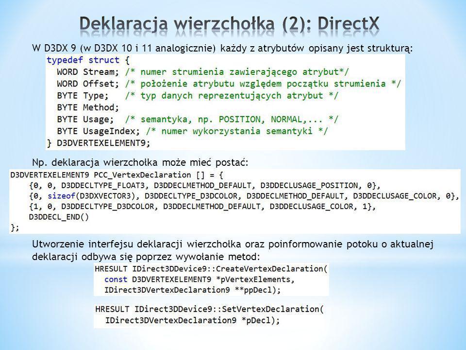 W D3DX 9 (w D3DX 10 i 11 analogicznie) każdy z atrybutów opisany jest strukturą: Np. deklaracja wierzchołka może mieć postać: Utworzenie interfejsu de