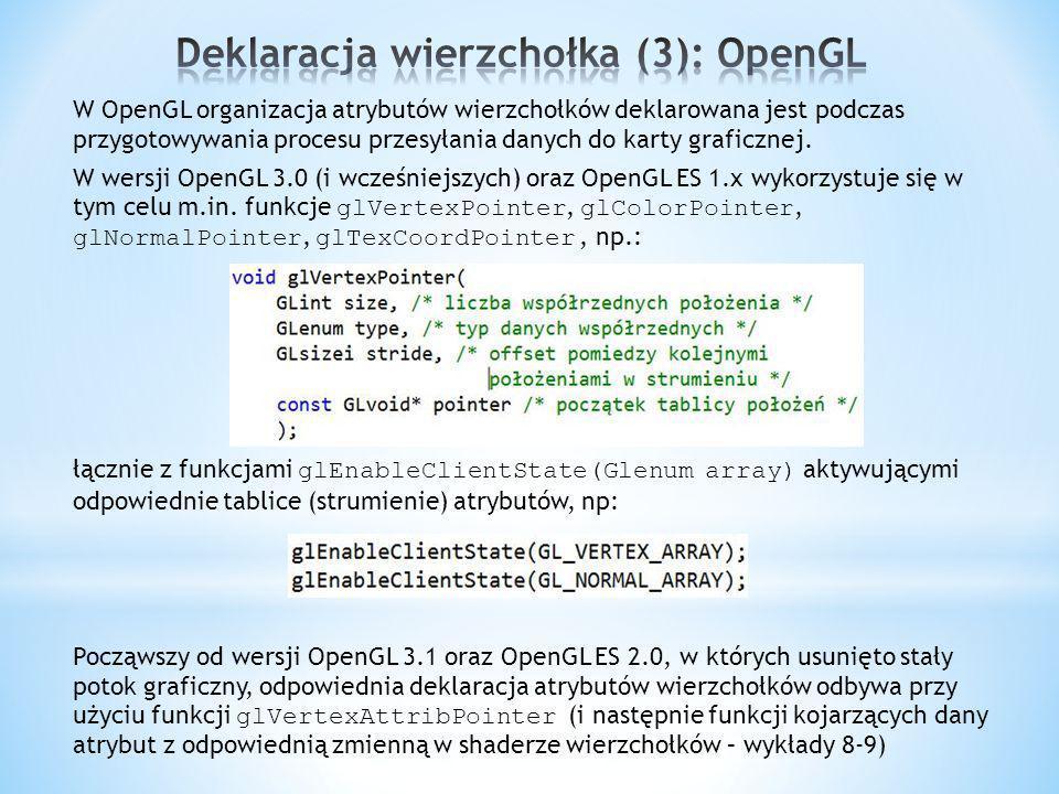 W OpenGL organizacja atrybutów wierzchołków deklarowana jest podczas przygotowywania procesu przesyłania danych do karty graficznej. W wersji OpenGL 3