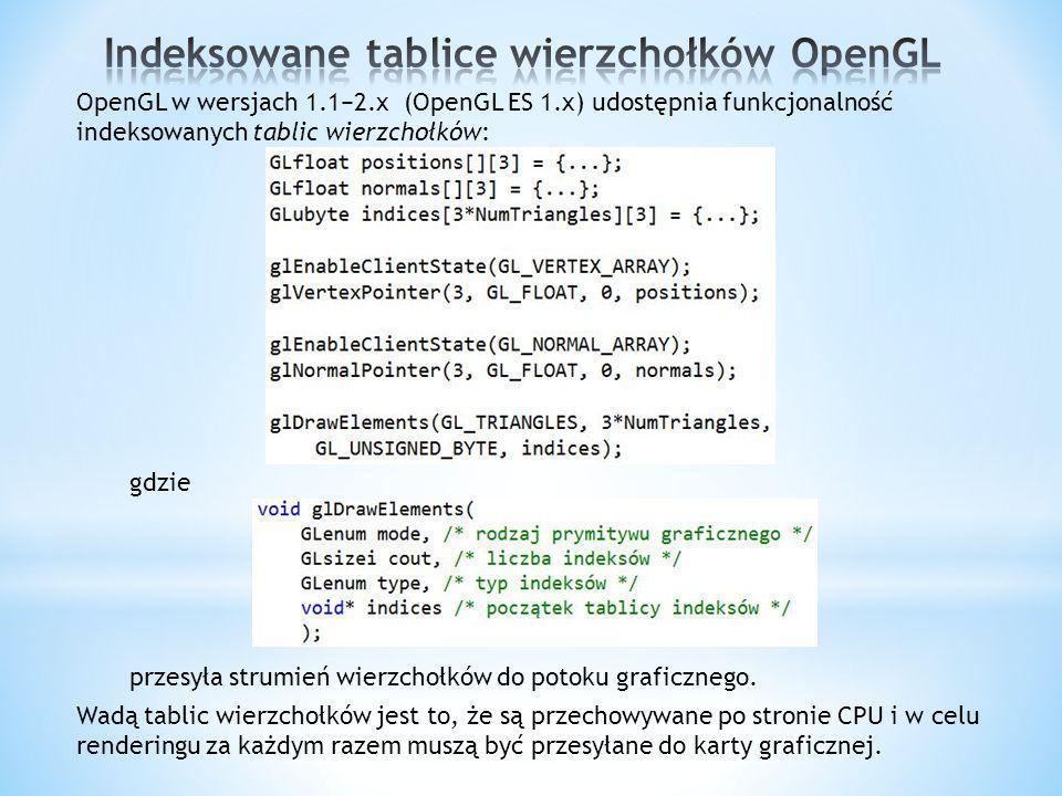 OpenGL w wersjach 1.12.x (OpenGL ES 1.x) udostępnia funkcjonalność indeksowanych tablic wierzchołków: gdzie przesyła strumień wierzchołków do potoku graficznego.
