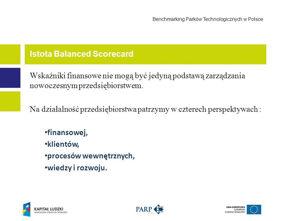 Istota Balanced Scorecard Benchmarking Parków Technologicznych w Polsce Wskaźniki finansowe nie mogą być jedyną podstawą zarządzania nowoczesnym przed