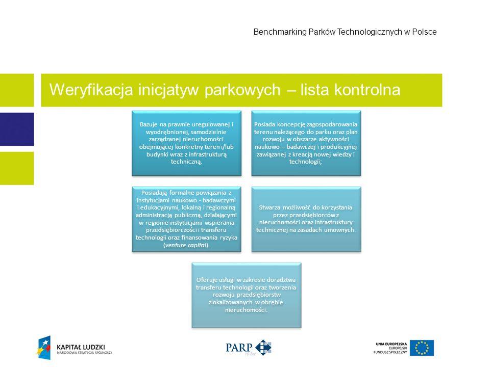 Weryfikacja inicjatyw parkowych – lista kontrolna Benchmarking Parków Technologicznych w Polsce Bazuje na prawnie uregulowanej i wyodrębnionej, samodz
