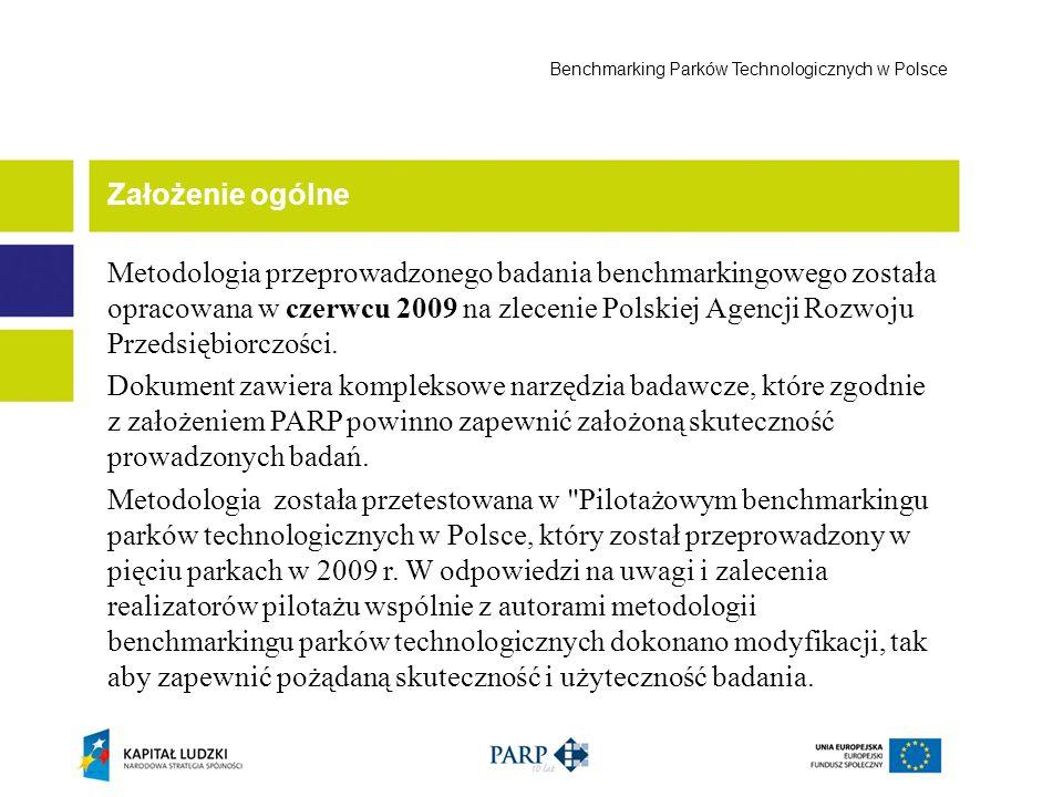 Obszary badania benchmarkingowego Benchmarking Parków Technologicznych w Polsce Wizja i strategia Perspektywa finansów: - źródła finansowania, - działalność operacyjna P.