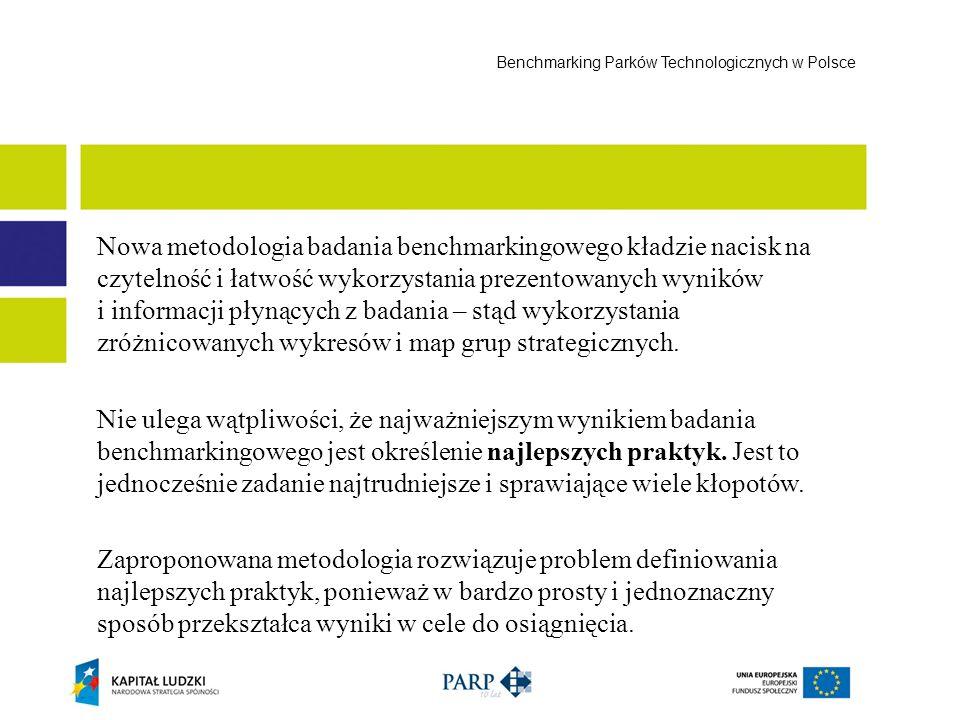 Nowa metodologia badania benchmarkingowego kładzie nacisk na czytelność i łatwość wykorzystania prezentowanych wyników i informacji płynących z badani