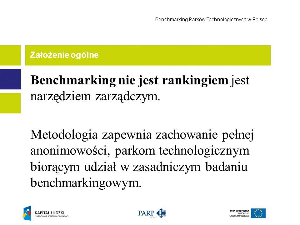 Benchmarking nie jest rankingiem jest narzędziem zarządczym. Metodologia zapewnia zachowanie pełnej anonimowości, parkom technologicznym biorącym udzi