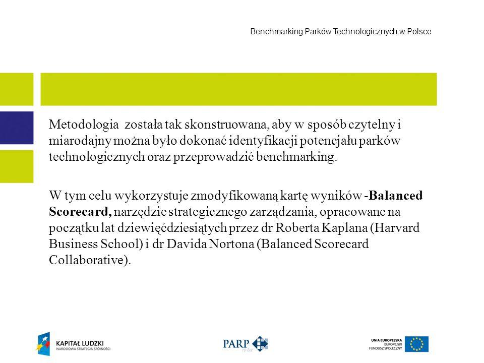 Istota Balanced Scorecard Benchmarking Parków Technologicznych w Polsce Wskaźniki finansowe nie mogą być jedyną podstawą zarządzania nowoczesnym przedsiębiorstwem.