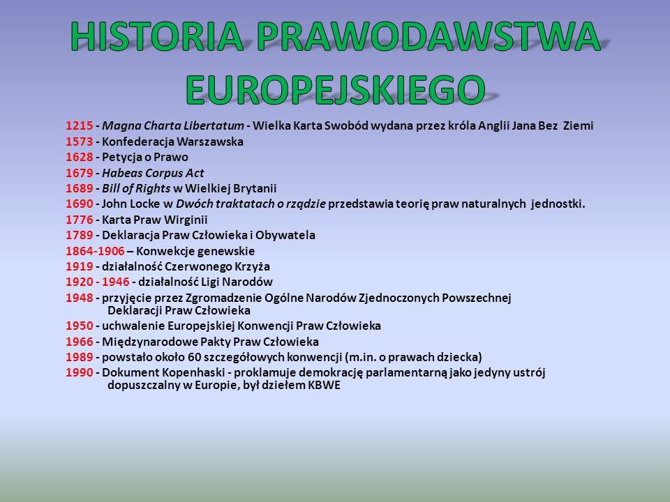1215 - Magna Charta Libertatum - Wielka Karta Swobód wydana przez króla Anglii Jana Bez Ziemi 1573 - Konfederacja Warszawska 1628 - Petycja o Prawo 16