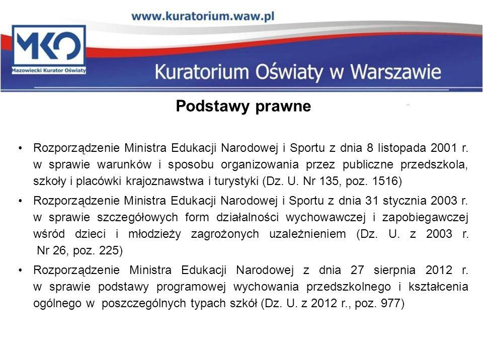 Podstawy prawne Rozporządzenie Ministra Edukacji Narodowej i Sportu z dnia 8 listopada 2001 r. w sprawie warunków i sposobu organizowania przez public