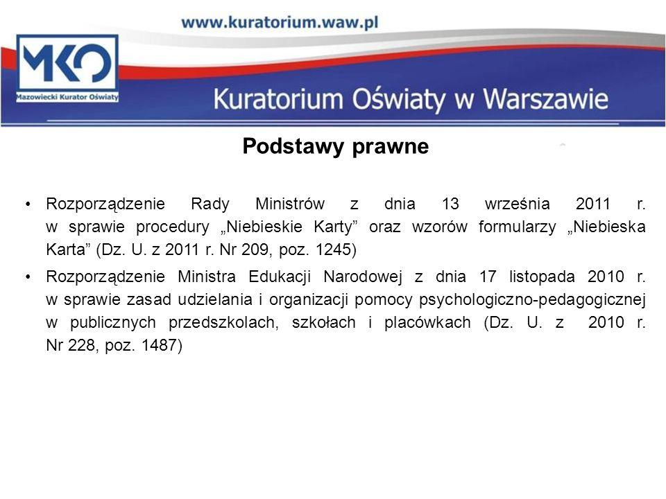 Podstawy prawne Rozporządzenie Rady Ministrów z dnia 13 września 2011 r. w sprawie procedury Niebieskie Karty oraz wzorów formularzy Niebieska Karta (
