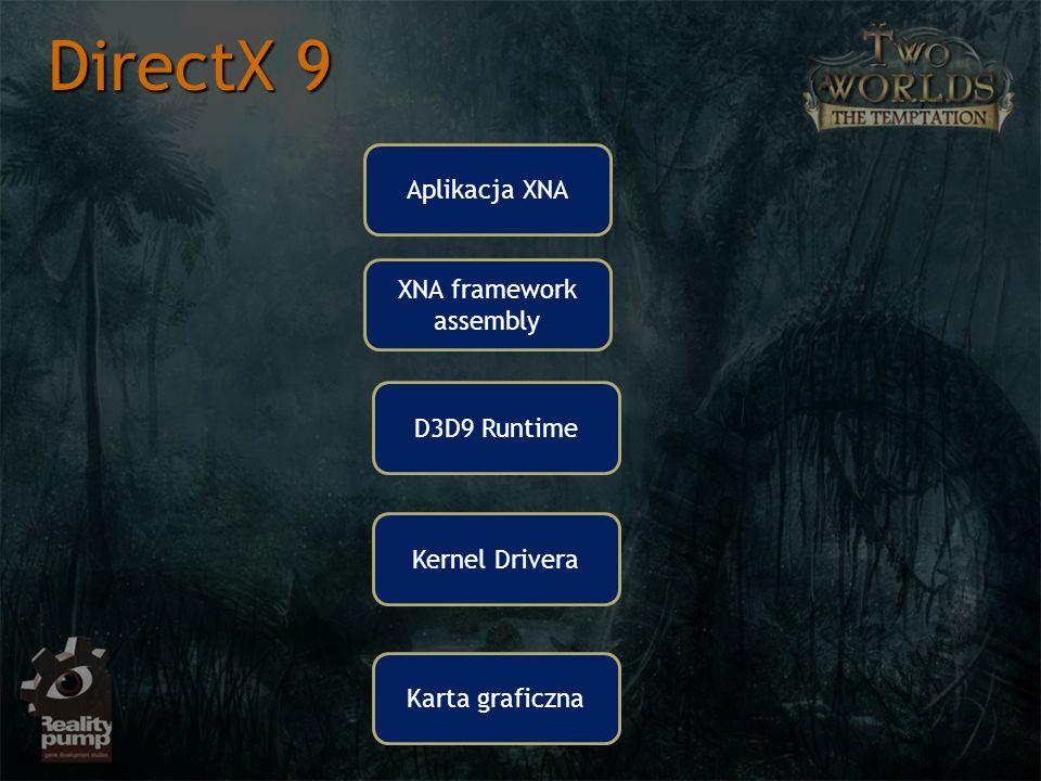 Aplikacja XNA D3D9 Runtime Kernel Drivera Karta graficzna XNA framework assembly
