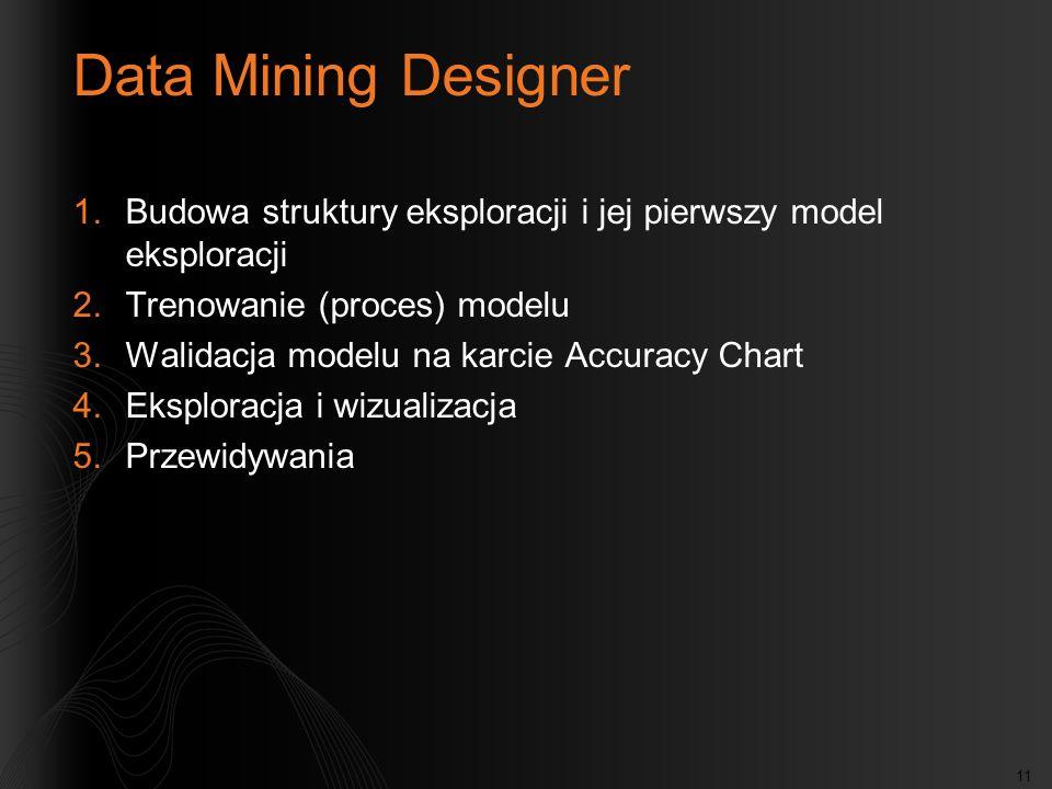 11 Data Mining Designer 1.Budowa struktury eksploracji i jej pierwszy model eksploracji 2.Trenowanie (proces) modelu 3.Walidacja modelu na karcie Accu
