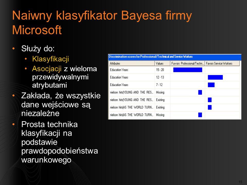 15 Naiwny klasyfikator Bayesa firmy Microsoft Służy do: Klasyfikacji Asocjacji z wieloma przewidywalnymi atrybutami Zakłada, że wszystkie dane wejścio