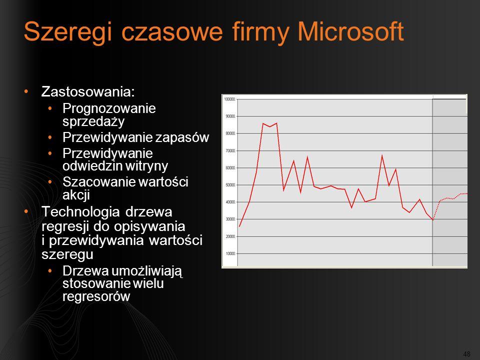 48 Szeregi czasowe firmy Microsoft Zastosowania: Prognozowanie sprzedaży Przewidywanie zapasów Przewidywanie odwiedzin witryny Szacowanie wartości akc