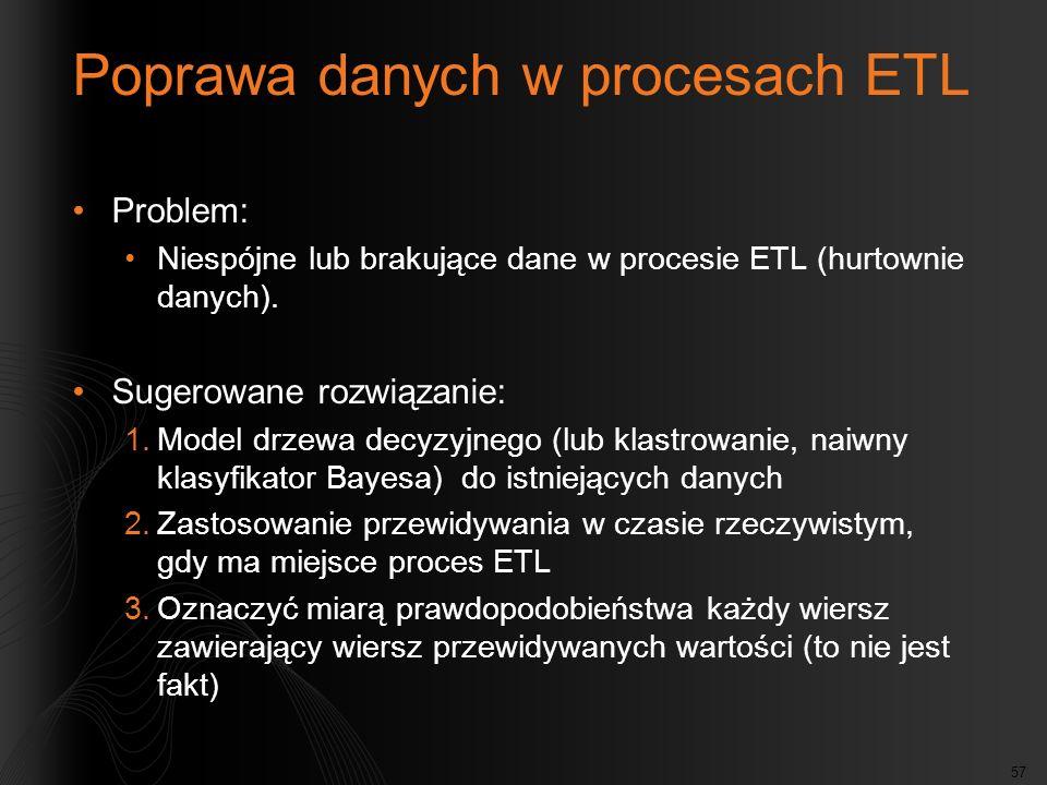 57 Poprawa danych w procesach ETL Problem: Niespójne lub brakujące dane w procesie ETL (hurtownie danych). Sugerowane rozwiązanie: 1.Model drzewa decy
