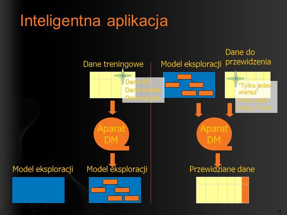 66 Model eksploracji Inteligentna aplikacja Aparat DM Dane do przewidzenia Aparat DM Przewidziane dane Dane treningowe Model eksploracji Dane BD Dane