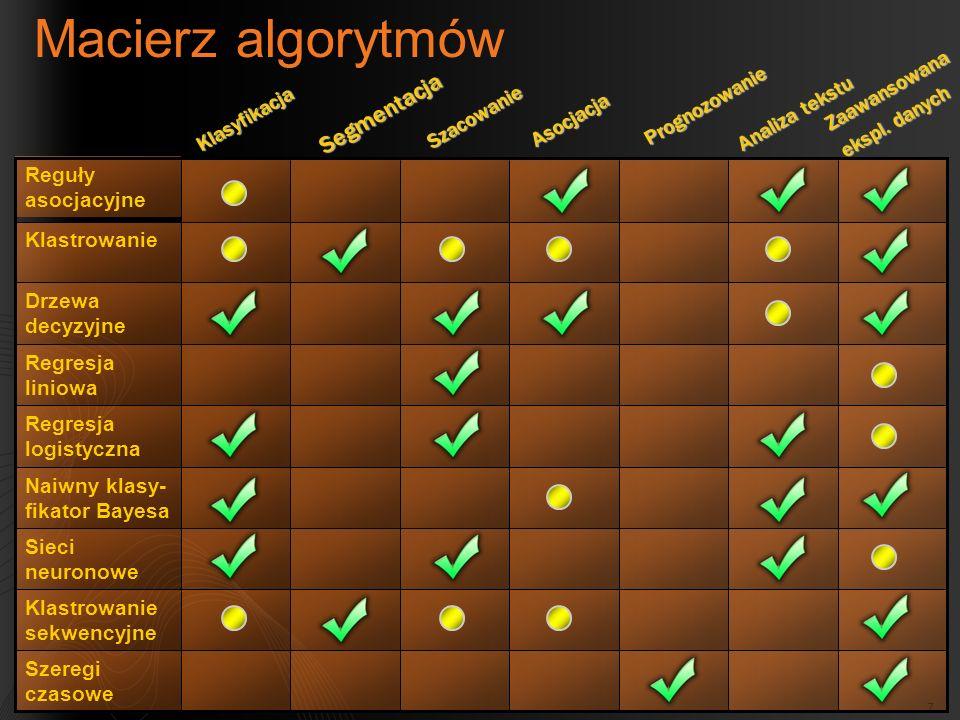 7 Macierz algorytmów Szeregi czasowe Klastrowanie sekwencyjne Sieci neuronowe Naiwny klasy- fikator Bayesa Regresja logistyczna Regresja liniowa Drzew